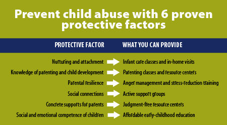 ProtectiveFactors_graphic
