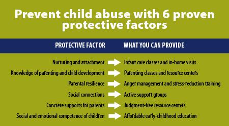 ProtectiveFactors_graphic