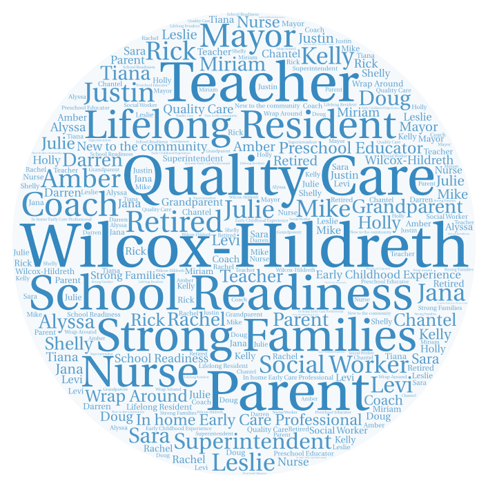 The Wilcox-Hildreth team is already brainstorming HOW to cultivate quality care!